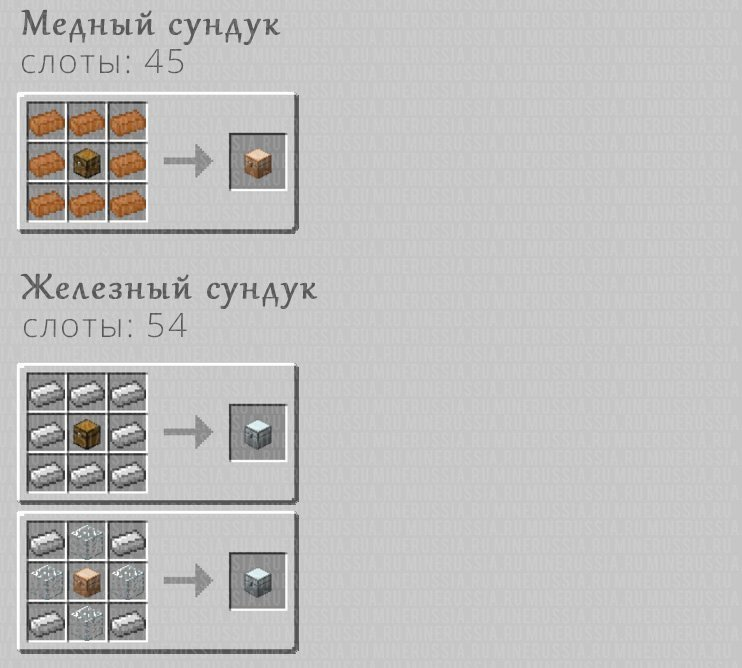 Рецепты крафта медного и железного сундуков
